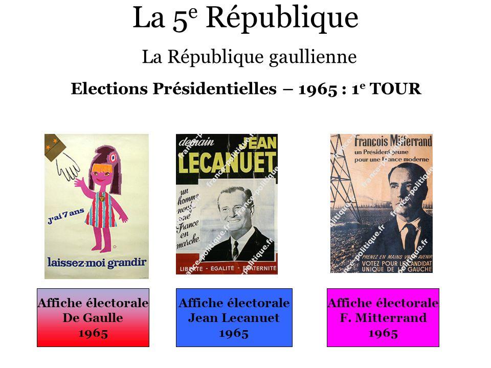 La 5 e République La République gaullienne Elections Présidentielles – 1965 : 1 e TOUR Affiche électorale De Gaulle 1965 Affiche électorale Jean Lecan