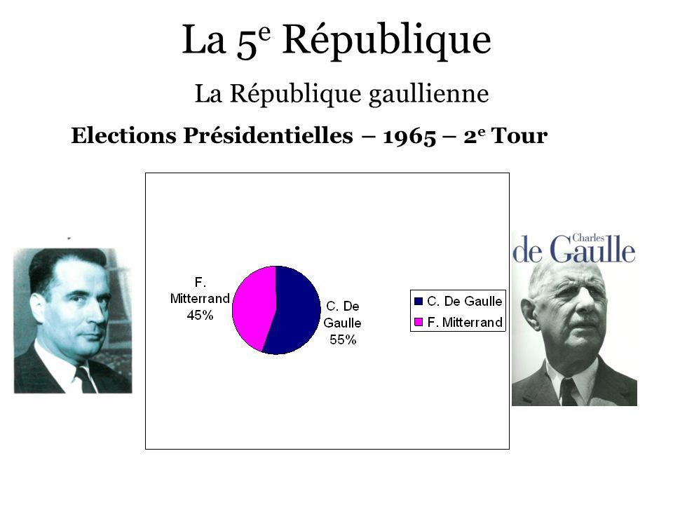 La 5 e République La République gaullienne Elections Présidentielles – 1965 – 2 e Tour