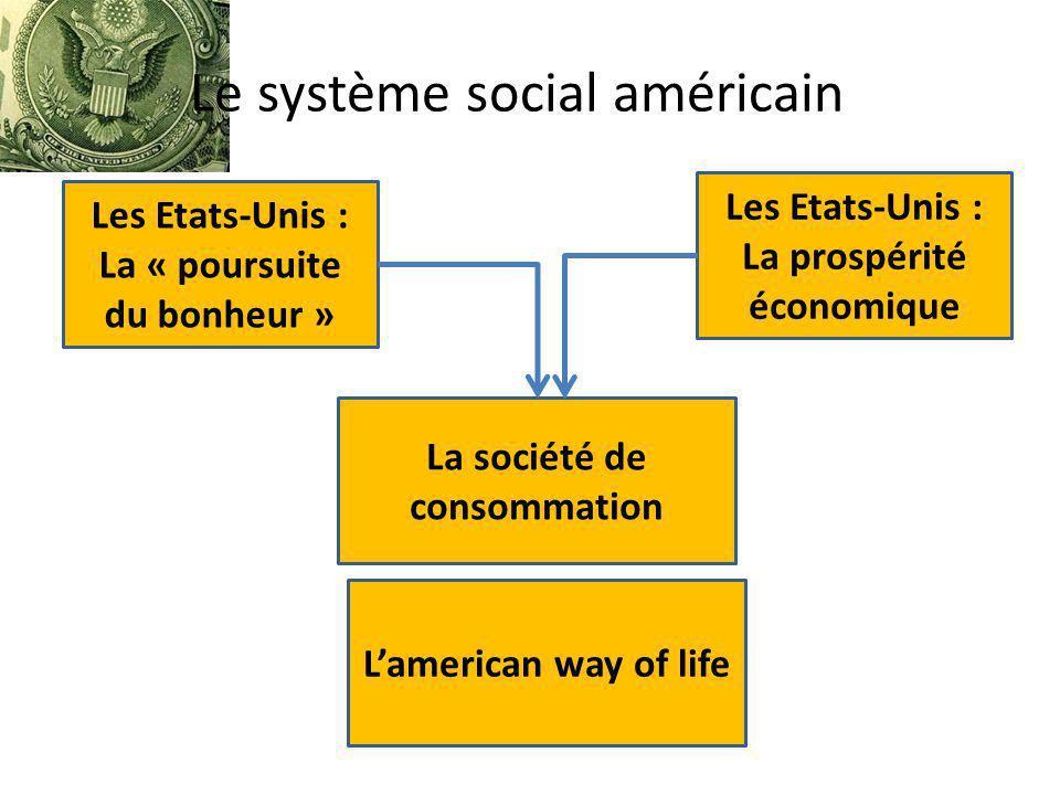 Les Etats-Unis : La « poursuite du bonheur » Le système social américain Les Etats-Unis : La prospérité économique La société de consommation Lamerica