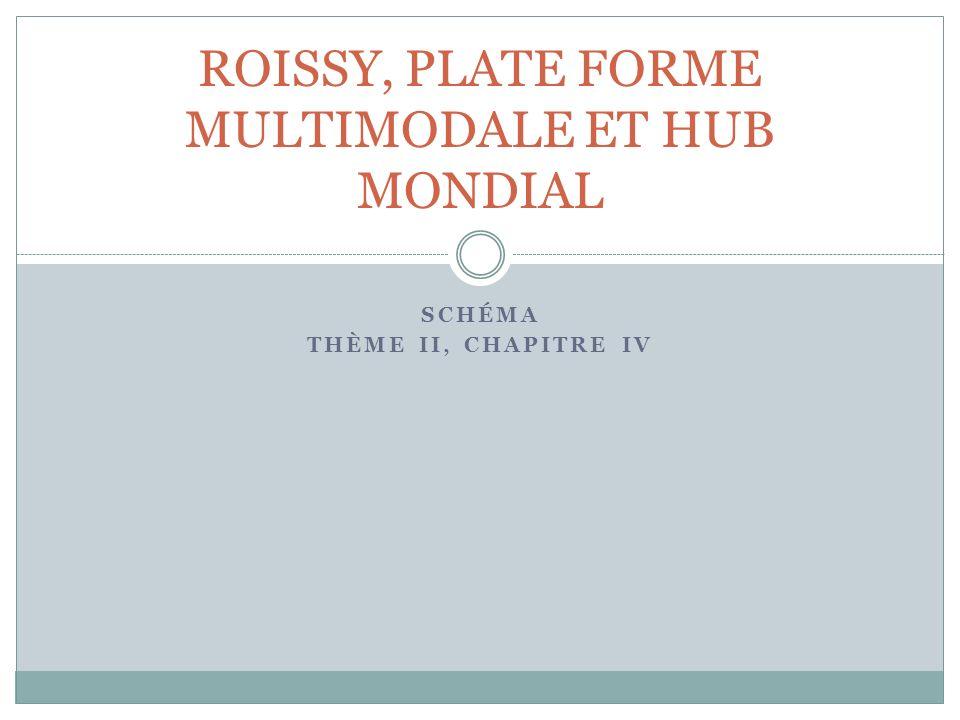 SCHÉMA THÈME II, CHAPITRE IV ROISSY, PLATE FORME MULTIMODALE ET HUB MONDIAL