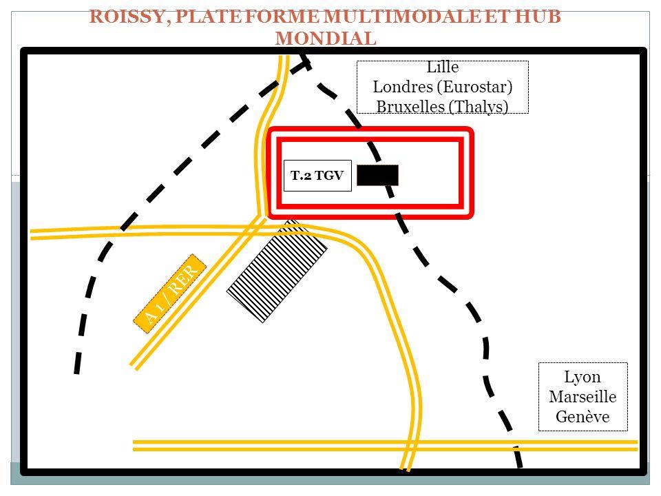ROISSY, PLATE FORME MULTIMODALE ET HUB MONDIAL A 1 / RER Lyon Marseille Genève Lille Londres (Eurostar) Bruxelles (Thalys) T.2 TGV