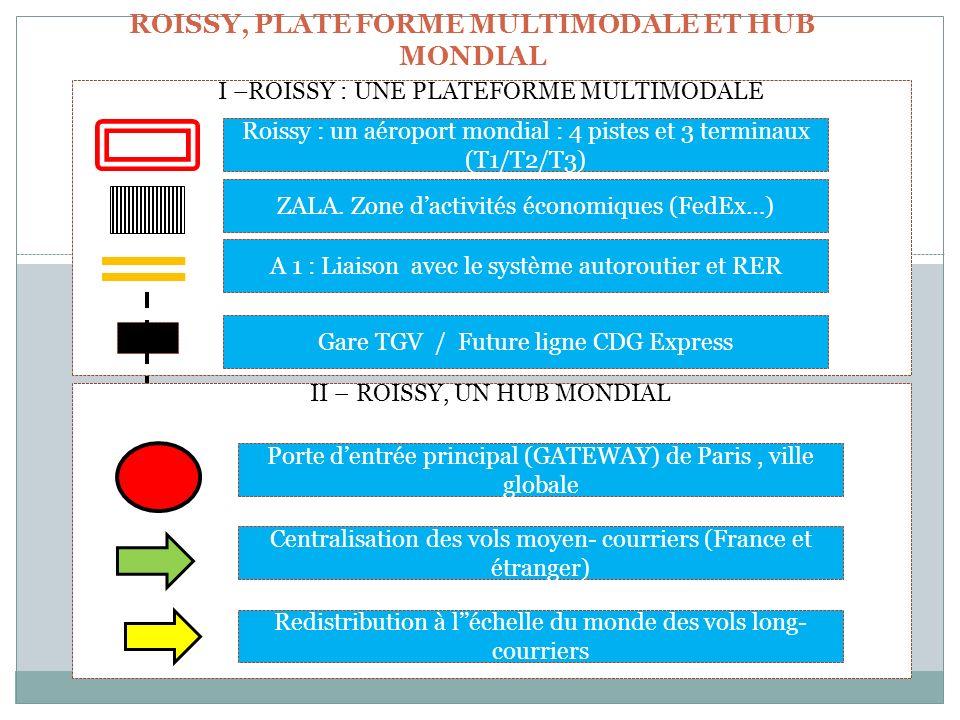 ROISSY, PLATE FORME MULTIMODALE ET HUB MONDIAL A 1 / RER Lyon Marseille Genève Lille Londres (Eurostar) Bruxelles (Thalys) T.2 TGV PARIS