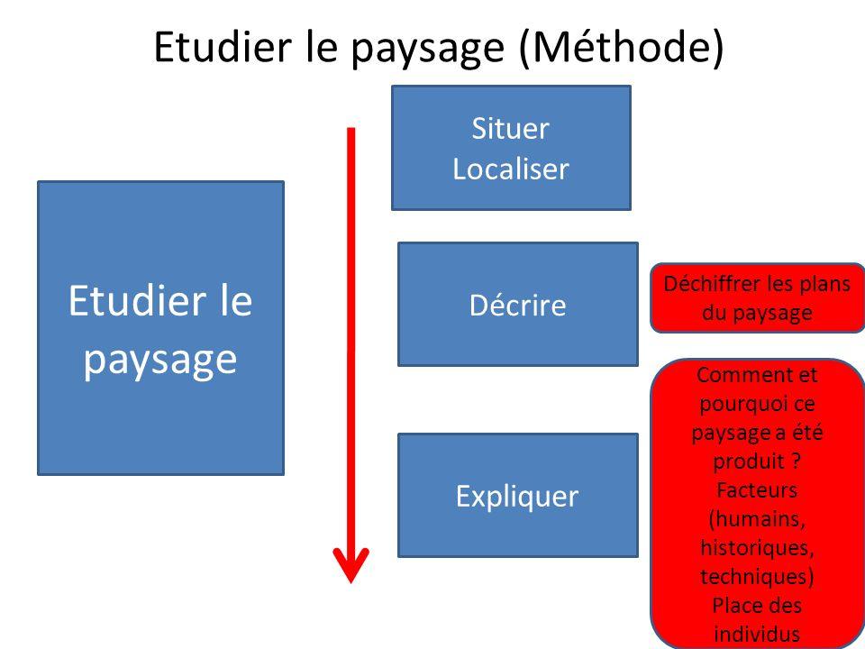 Etudier le paysage (Méthode) Etudier le paysage Situer Localiser Décrire Expliquer Déchiffrer les plans du paysage Comment et pourquoi ce paysage a été produit .
