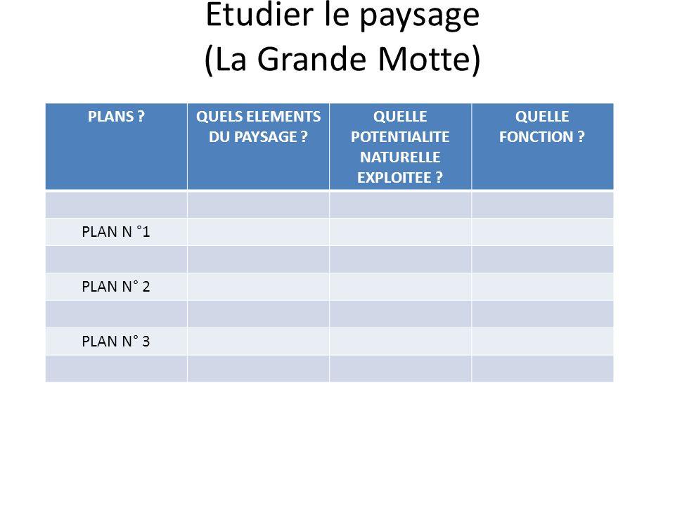 Etudier le paysage (La Grande Motte) PLANS ?QUELS ELEMENTS DU PAYSAGE .