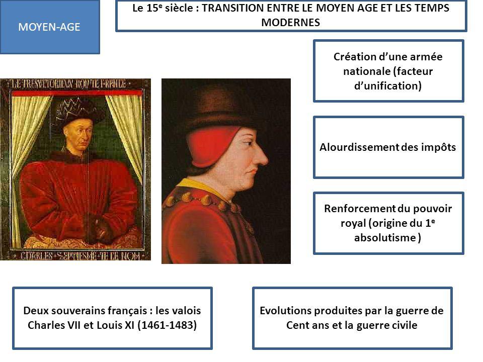 Le 15 e siècle : TRANSITION ENTRE LE MOYEN AGE ET LES TEMPS MODERNES MOYEN-AGE Deux souverains français : les valois Charles VII et Louis XI (1461-148