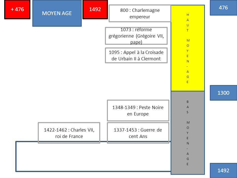 MOYEN AGE 1492+ 476 476 1300 1492 1348-1349 : Peste Noire en Europe 1337-1453 : Guerre de cent Ans 1422-1462 : Charles VII, roi de France 1073 : réfor