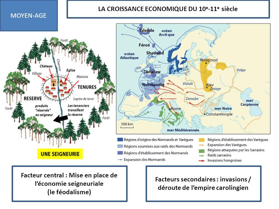LA CROISSANCE ECONOMIQUE DU 10 e -11 e siècle MOYEN-AGE Facteur central : Mise en place de léconomie seigneuriale (le féodalisme) Facteurs secondaires