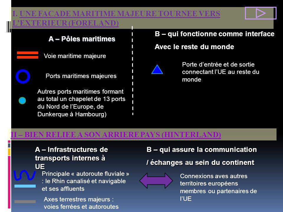 I. UNE FACADE MARITIME MAJEURE TOURNEE VERS LEXTERIEUR (FORELAND) II – BIEN RELIEE A SON ARRIERE PAYS (HINTERLAND) A – Pôles maritimes Voie maritime m
