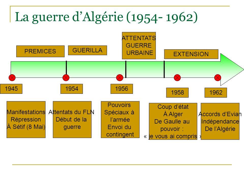 La guerre dAlgérie (1954- 1962) 194519561954 19621958 PREMICES GUERILLA ATTENTATS GUERRE URBAINE EXTENSION Manifestations Répression À Sétif (8 Mai) A
