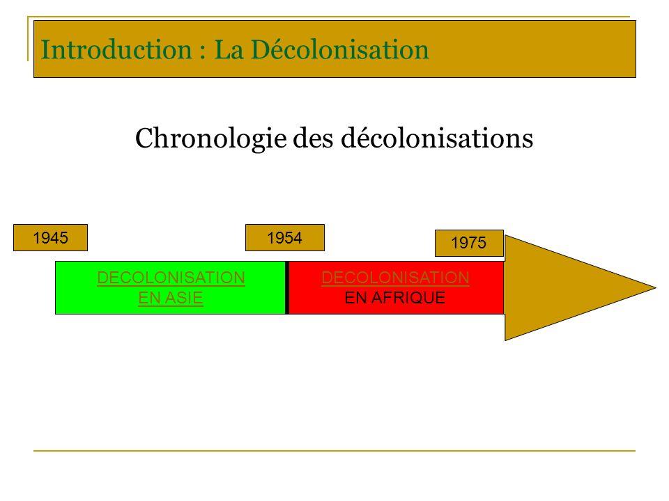 Chronologie des décolonisations 1945 Introduction : La Décolonisation 1954 DECOLONISATION EN ASIE DECOLONISATION EN AFRIQUE 1975