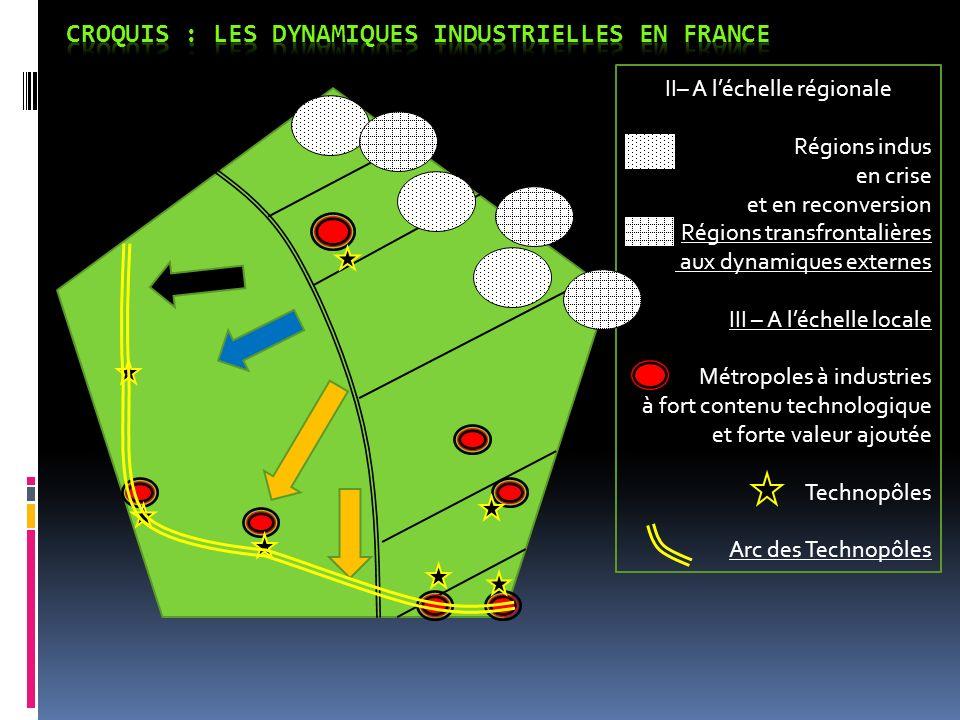 II– A léchelle régionale Régions indus en crise et en reconversion Régions transfrontalières aux dynamiques externes III – A léchelle locale Métropole