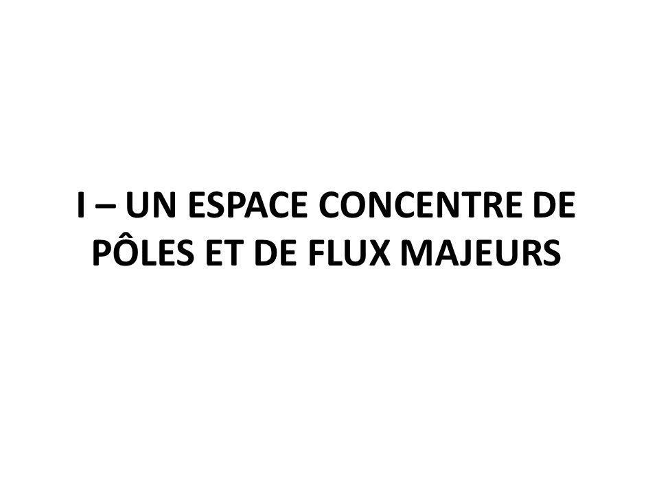 I – UN ESPACE CONCENTRE DE PÔLES ET DE FLUX MAJEURS