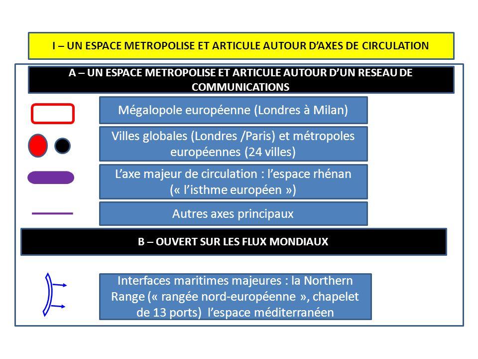 I – UN ESPACE METROPOLISE ET ARTICULE AUTOUR DAXES DE CIRCULATION A – UN ESPACE METROPOLISE Laxe majeur structurant lespace européen La Mégalopole eur