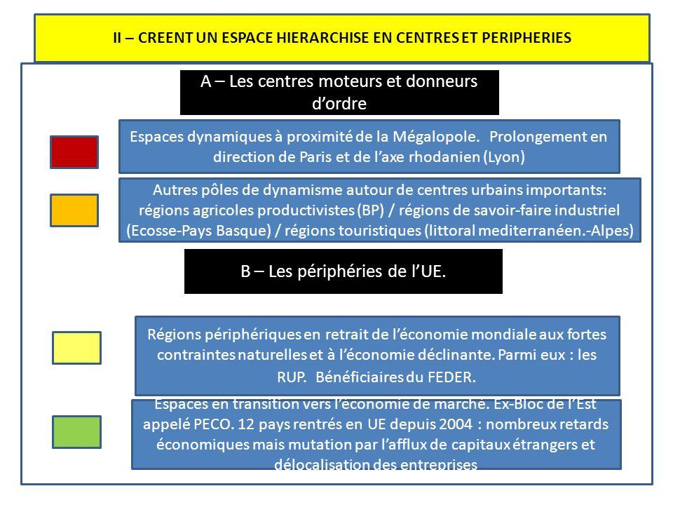 III – UN ESPACE ORGANISE EN CENTRES ET PERIPHERIES A – LES CENTRES MULTIPOLAIRES DE LESPACE EUROPEEN Laxe majeur structurant lespace européen La Mégal