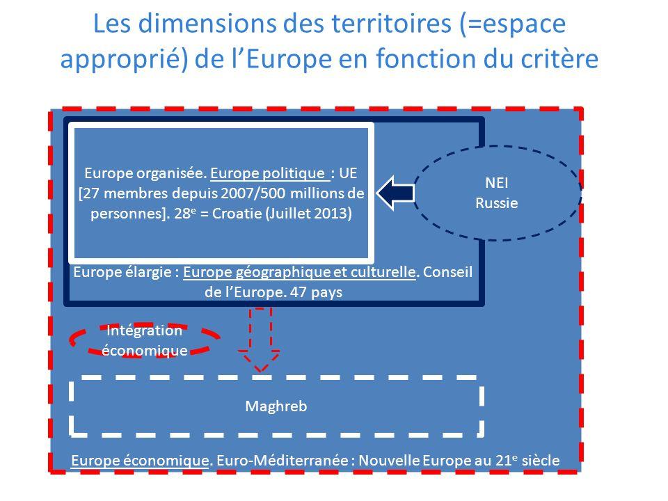 Europe économique. Euro-Méditerranée : Nouvelle Europe au 21 e siècle Les dimensions des territoires (=espace approprié) de lEurope en fonction du cri