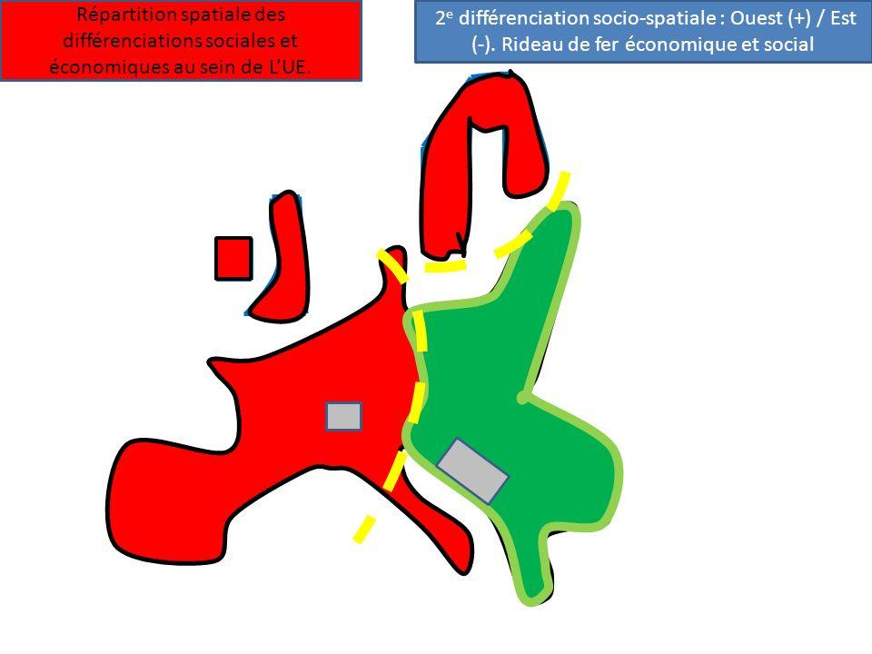 1 e différenciation socio-spatiale : Centres (+) / Périphéries (-).Concentration / ou faiblesses des richesses, des hommes et des transports.
