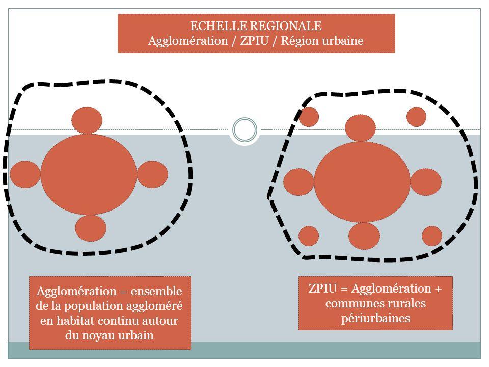 ECHELLE REGIONALE Agglomération / ZPIU / Région urbaine Agglomération = ensemble de la population aggloméré en habitat continu autour du noyau urbain