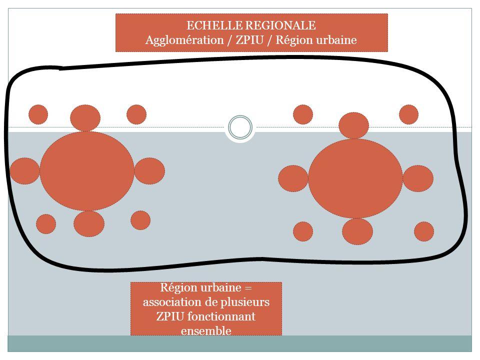 ECHELLE REGIONALE Agglomération / ZPIU / Région urbaine Région urbaine = association de plusieurs ZPIU fonctionnant ensemble