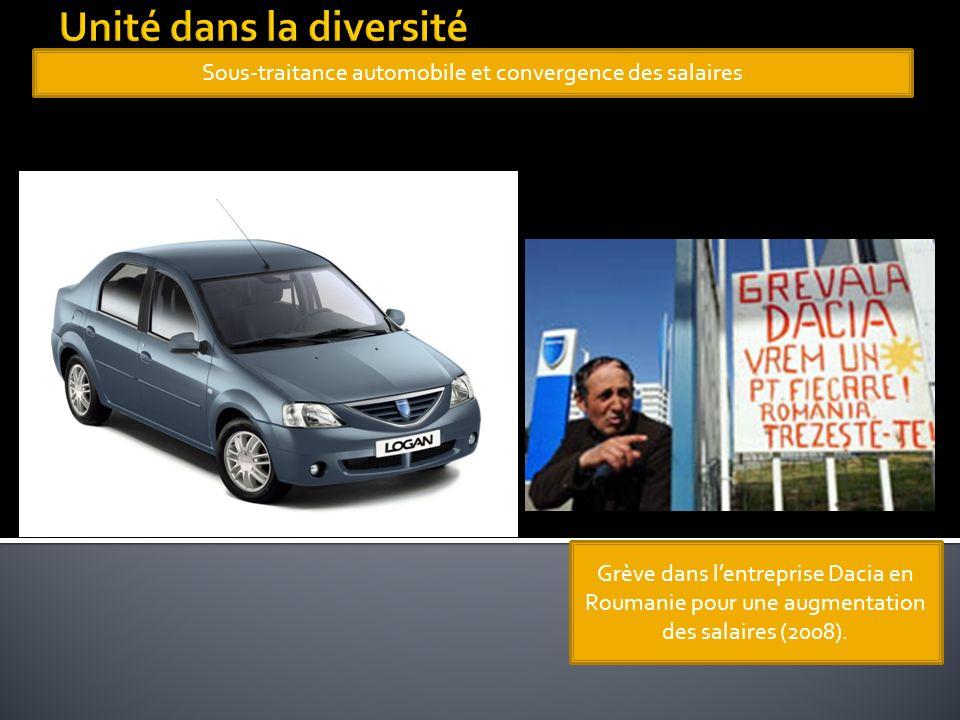 Sous-traitance automobile et convergence des salaires Grève dans lentreprise Dacia en Roumanie pour une augmentation des salaires (2008).
