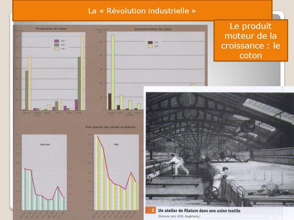 La « Révolution industrielle » Le produit moteur de la croissance : le coton
