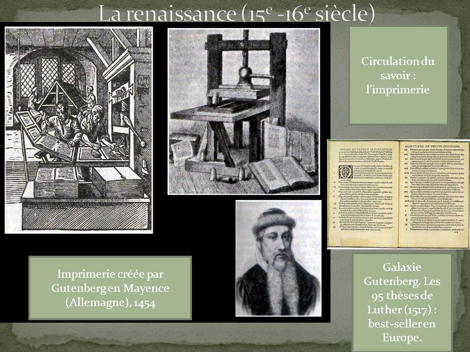 Circulation du savoir : limprimerie Imprimerie créée par Gutenberg en Mayence (Allemagne), 1454 Galaxie Gutenberg.