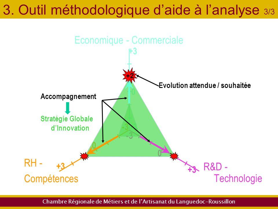 Chambre Régionale de Métiers et de lArtisanat du Languedoc-Roussillon 3.