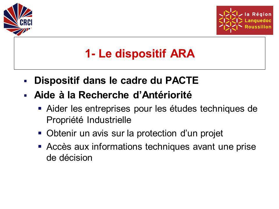 1- Le dispositif ARA Dispositif dans le cadre du PACTE Aide à la Recherche dAntériorité Aider les entreprises pour les études techniques de Propriété Industrielle Obtenir un avis sur la protection dun projet Accès aux informations techniques avant une prise de décision