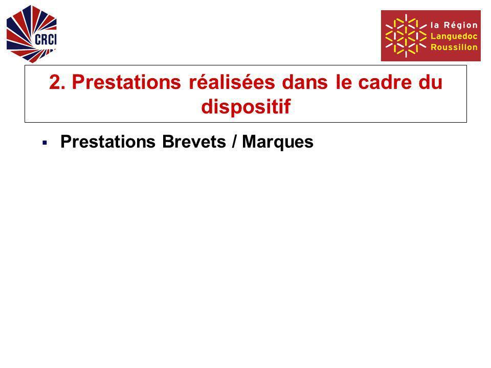 2. Prestations réalisées dans le cadre du dispositif Prestations Brevets / Marques