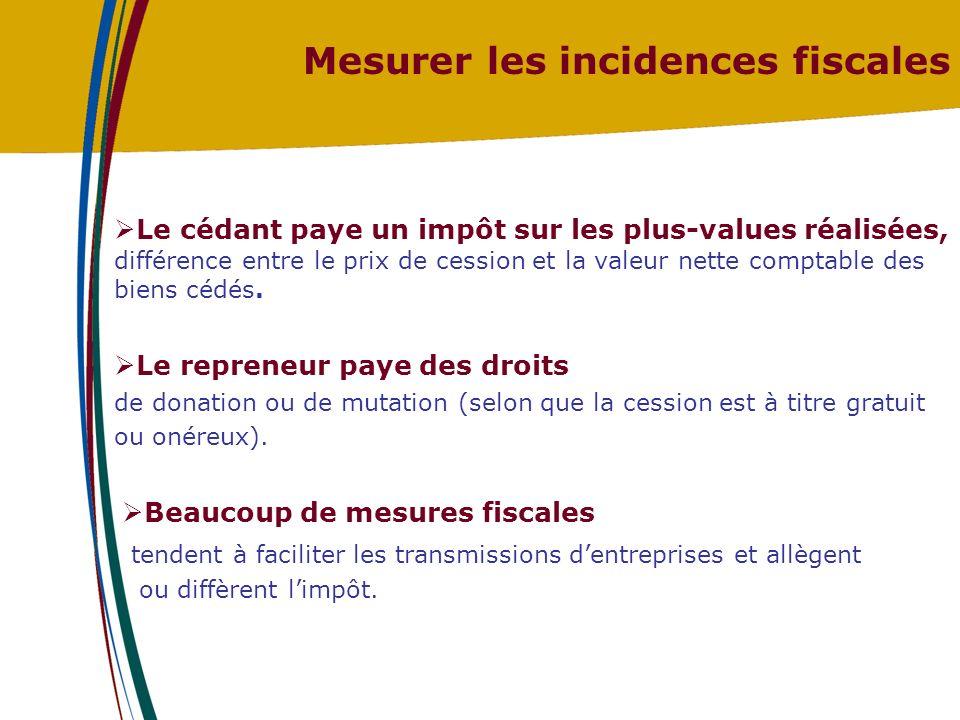 Mesurer les incidences fiscales Le cédant paye un impôt sur les plus-values réalisées, différence entre le prix de cession et la valeur nette comptable des biens cédés.