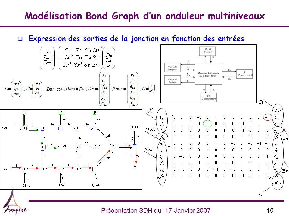 10Présentation SDH du 17 Janvier 2007 Modélisation Bond Graph dun onduleur multiniveaux q Expression des sorties de la jonction en fonction des entrée