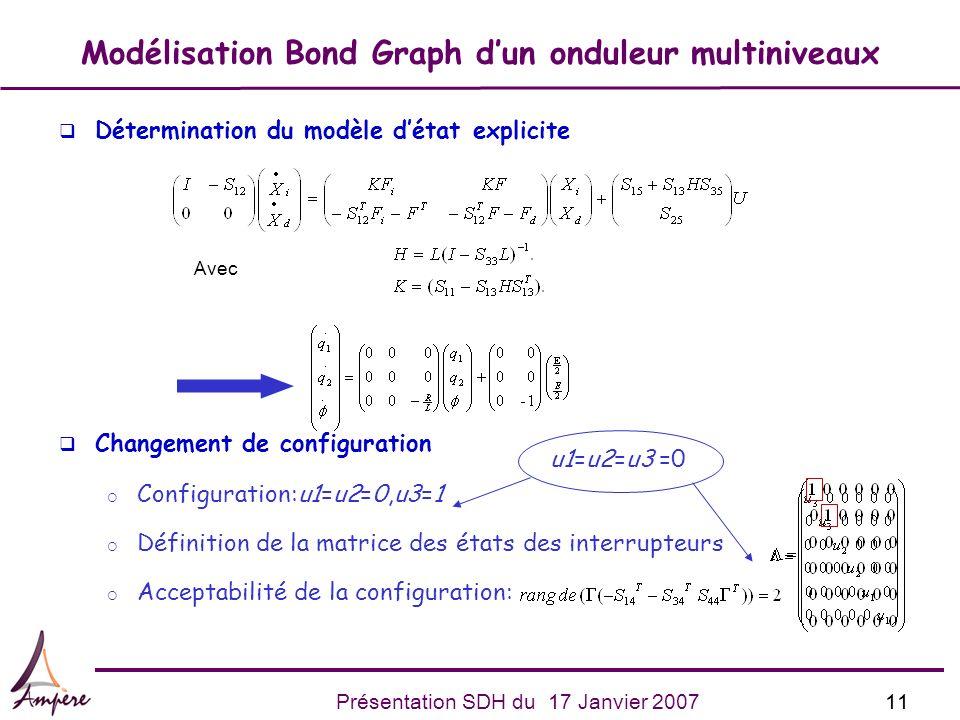 11Présentation SDH du 17 Janvier 2007 Modélisation Bond Graph dun onduleur multiniveaux q Détermination du modèle détat explicite q Changement de conf