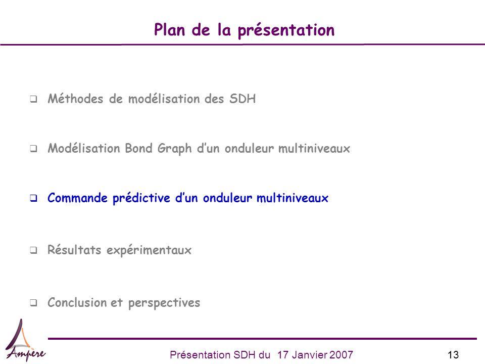 13Présentation SDH du 17 Janvier 2007 q Méthodes de modélisation des SDH q Modélisation Bond Graph dun onduleur multiniveaux q Commande prédictive dun