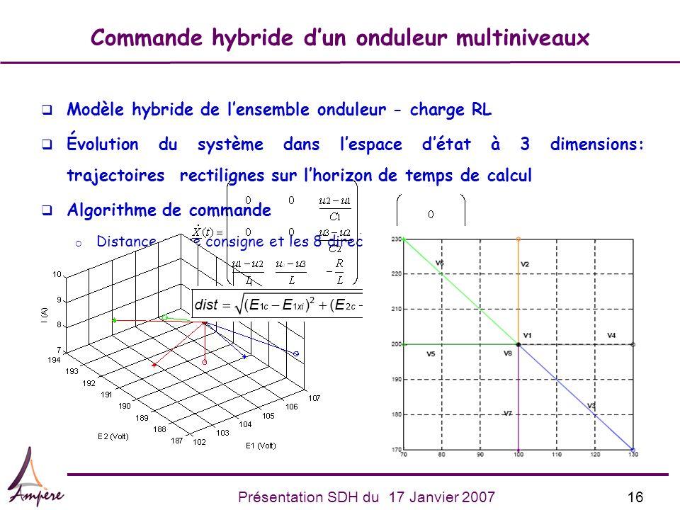 16Présentation SDH du 17 Janvier 2007 Commande hybride dun onduleur multiniveaux q Modèle hybride de lensemble onduleur - charge RL q Évolution du sys