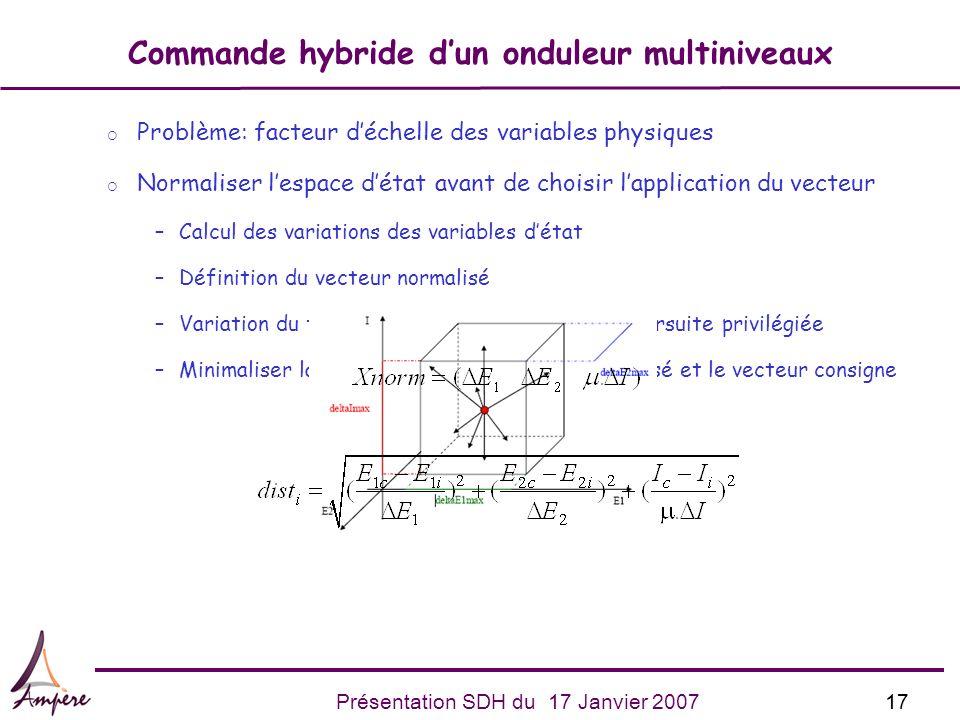 17Présentation SDH du 17 Janvier 2007 Commande hybride dun onduleur multiniveaux Problème: facteur déchelle des variables physiques Normaliser lespace