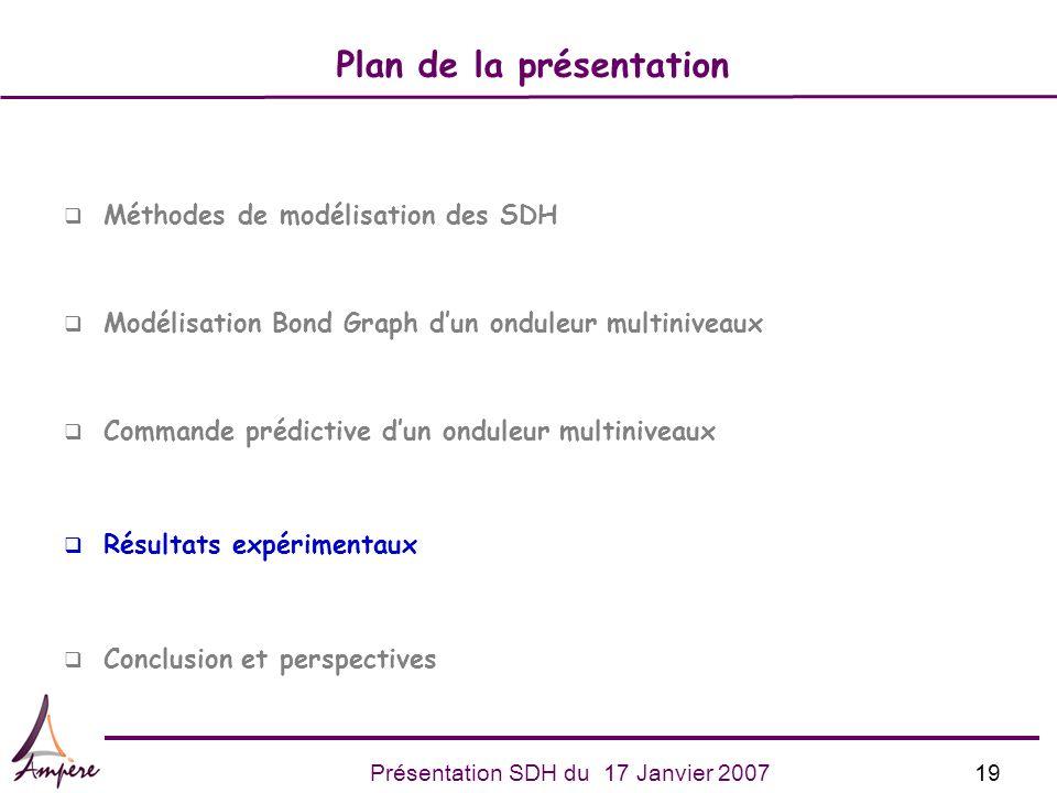 19Présentation SDH du 17 Janvier 2007 q Méthodes de modélisation des SDH q Modélisation Bond Graph dun onduleur multiniveaux q Commande prédictive dun