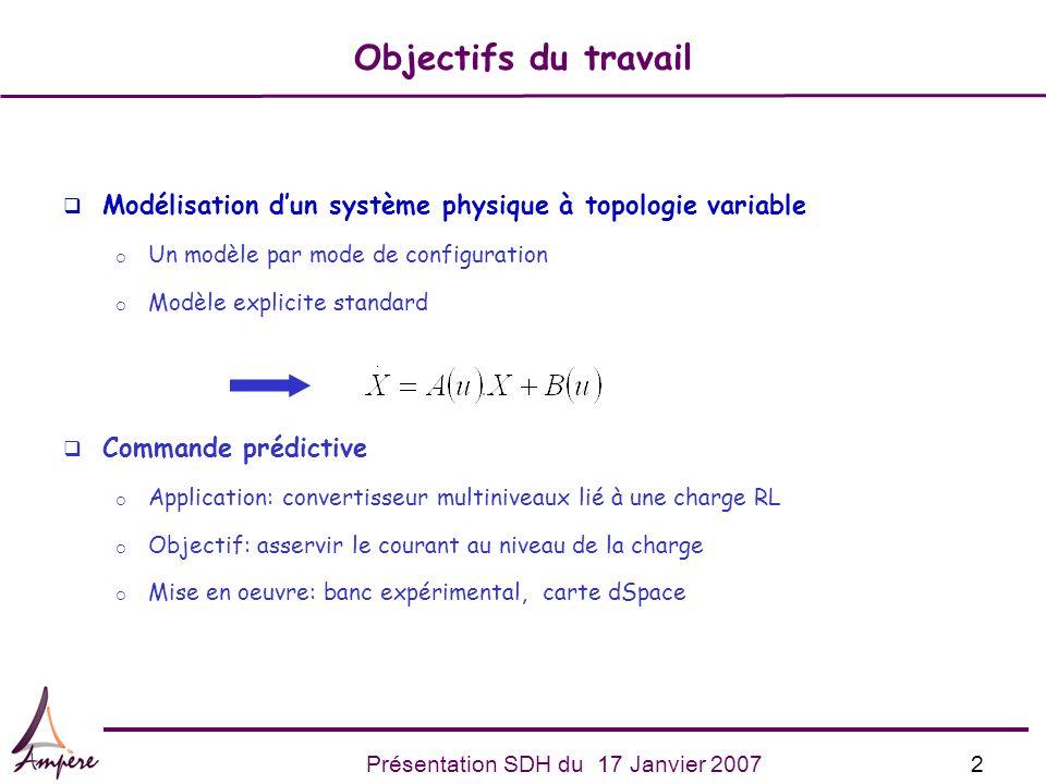 2Présentation SDH du 17 Janvier 2007 Objectifs du travail q Modélisation dun système physique à topologie variable Un modèle par mode de configuration