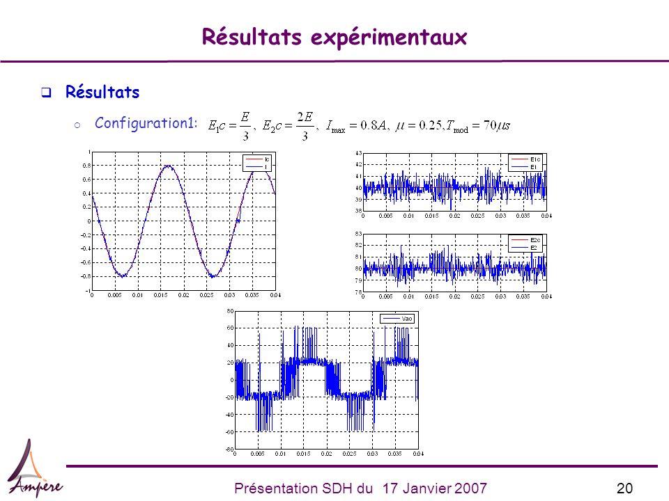 20Présentation SDH du 17 Janvier 2007 Résultats expérimentaux q Résultats Configuration1: