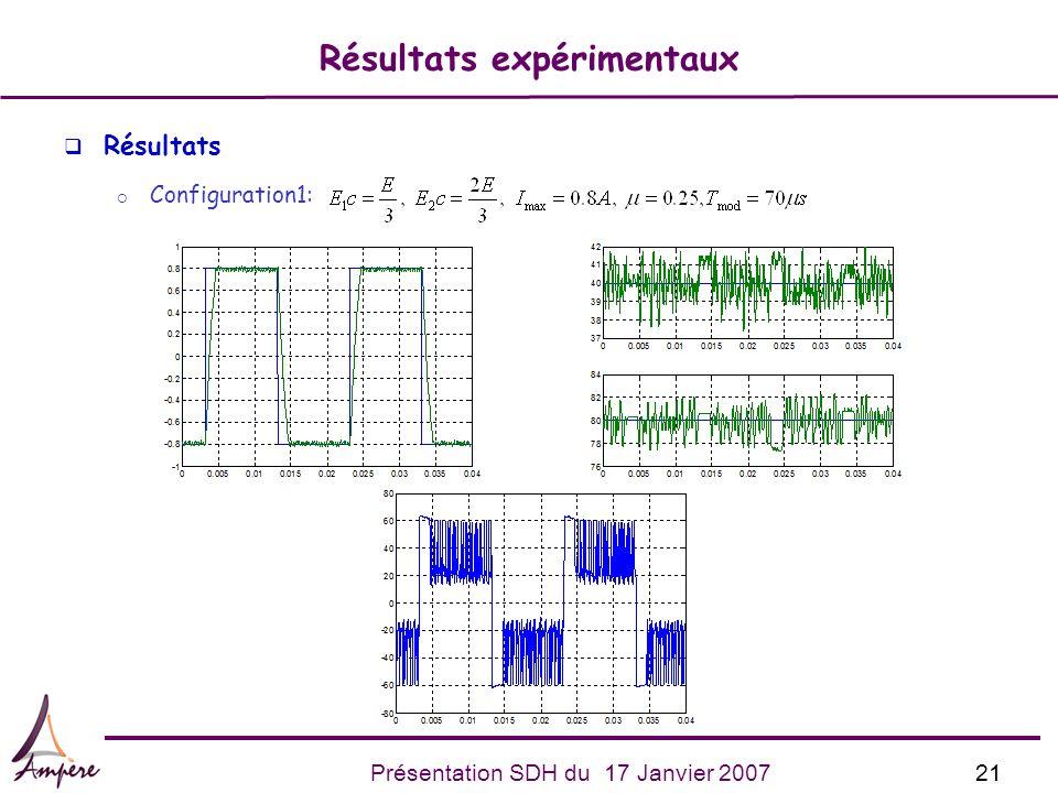 21Présentation SDH du 17 Janvier 2007 Résultats expérimentaux q Résultats Configuration1: