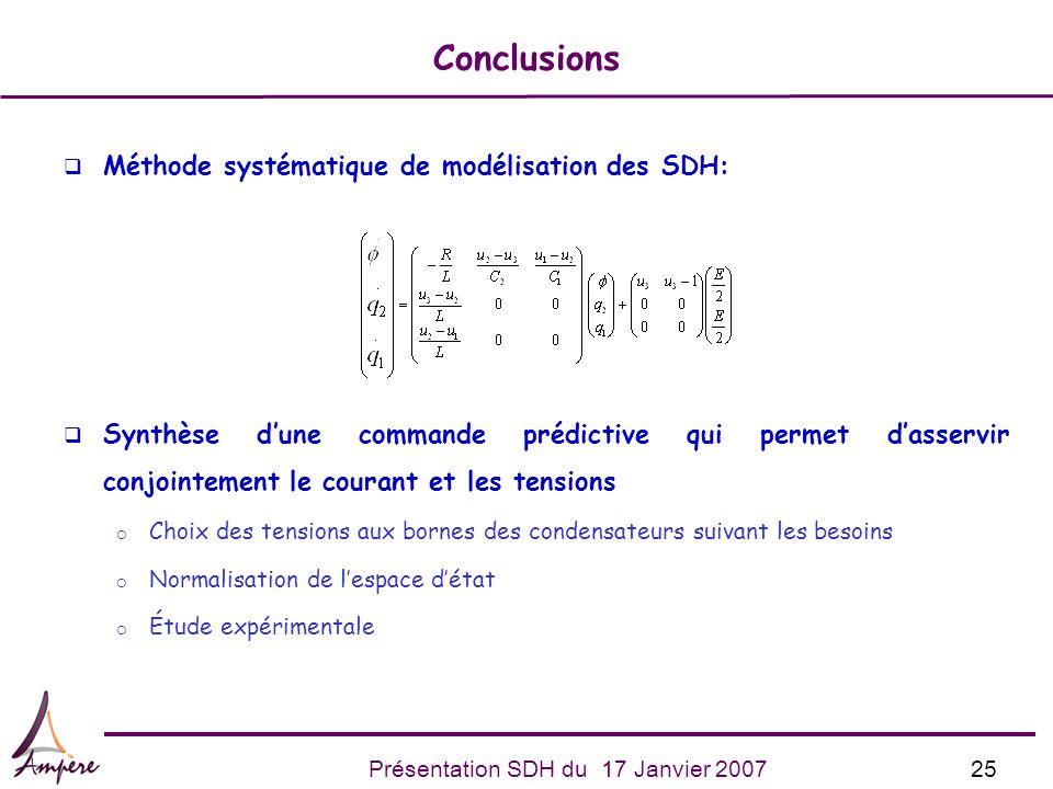 25Présentation SDH du 17 Janvier 2007 Conclusions q Méthode systématique de modélisation des SDH: q Synthèse dune commande prédictive qui permet dasse