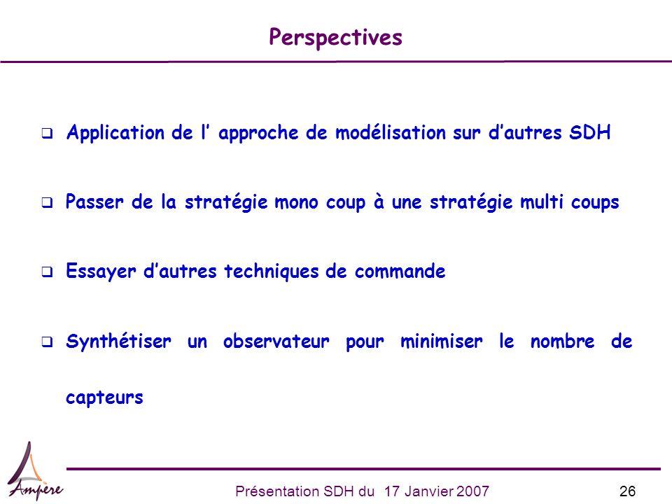 26Présentation SDH du 17 Janvier 2007 Perspectives q Application de l approche de modélisation sur dautres SDH q Passer de la stratégie mono coup à un