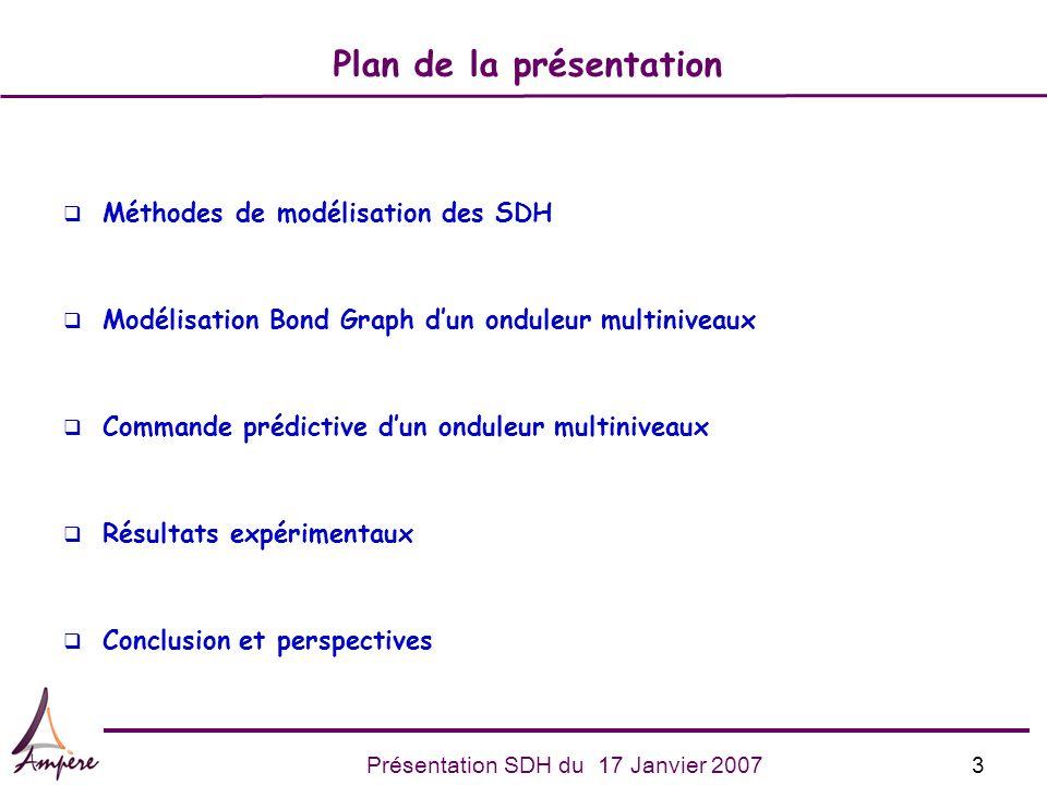 3Présentation SDH du 17 Janvier 2007 Plan de la présentation q Méthodes de modélisation des SDH q Modélisation Bond Graph dun onduleur multiniveaux q