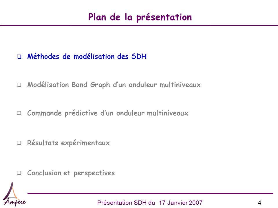 4Présentation SDH du 17 Janvier 2007 q Méthodes de modélisation des SDH q Modélisation Bond Graph dun onduleur multiniveaux q Commande prédictive dun