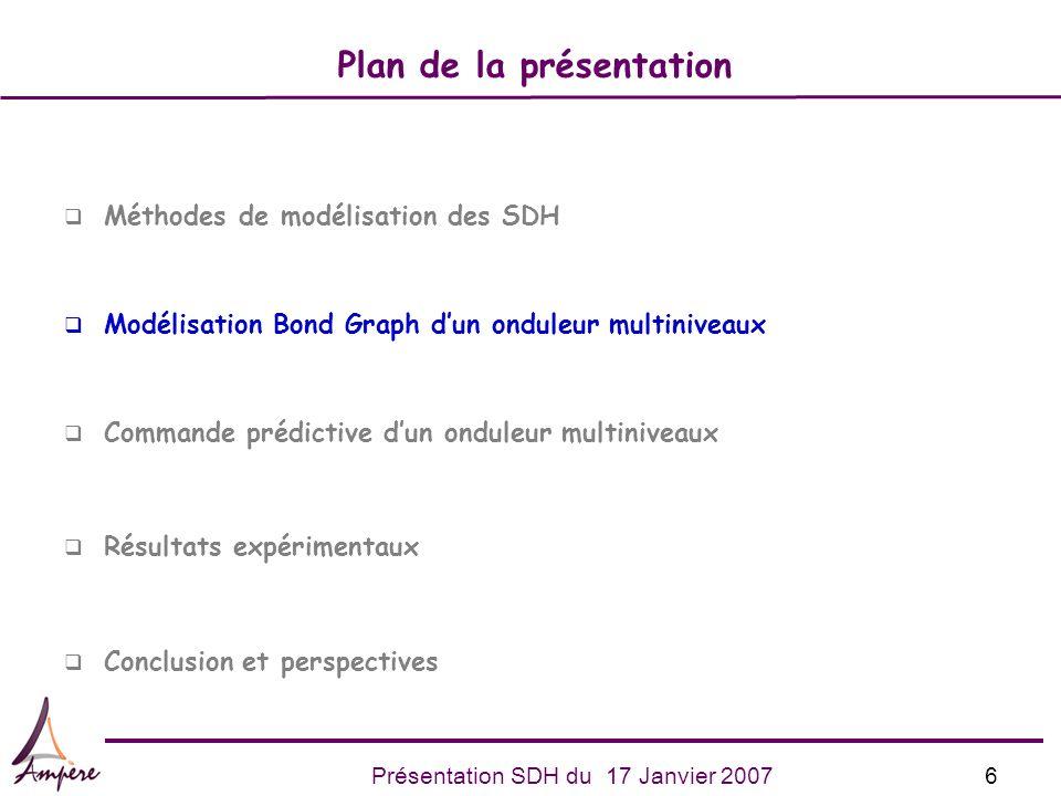 6Présentation SDH du 17 Janvier 2007 q Méthodes de modélisation des SDH q Modélisation Bond Graph dun onduleur multiniveaux q Commande prédictive dun