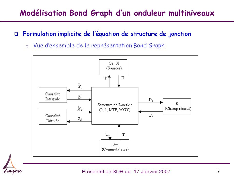 7Présentation SDH du 17 Janvier 2007 Modélisation Bond Graph dun onduleur multiniveaux q Formulation implicite de léquation de structure de jonction V