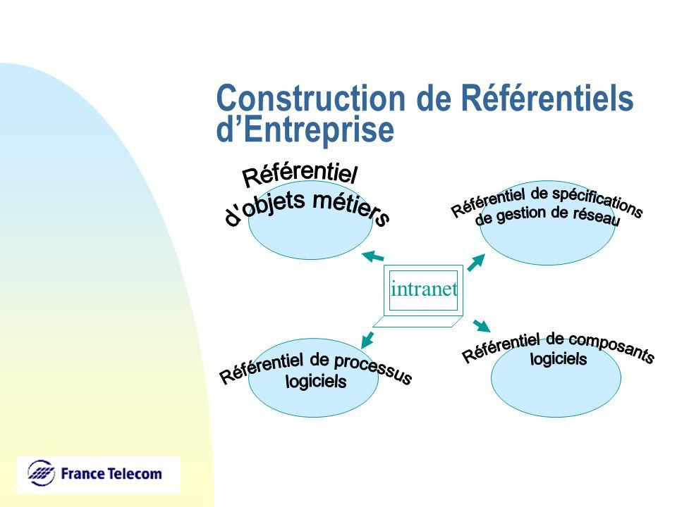 Construction de Référentiels dEntreprise intranet