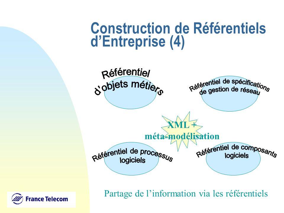 Construction de Référentiels dEntreprise (4) XML + méta-modélisation Partage de linformation via les référentiels