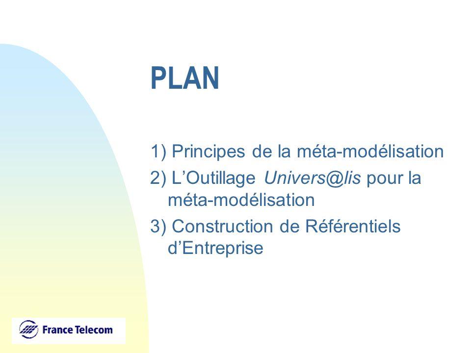 PLAN 1) Principes de la méta-modélisation 2) LOutillage Univers@lis pour la méta-modélisation 3) Construction de Référentiels dEntreprise