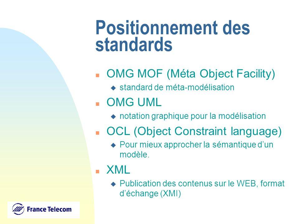 Positionnement des standards n OMG MOF (Méta Object Facility) u standard de méta-modélisation n OMG UML u notation graphique pour la modélisation n OC