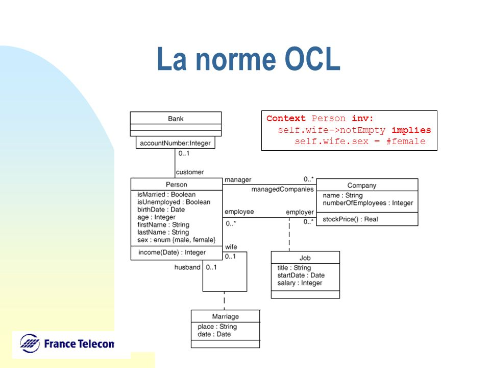 La norme OCL Context Person inv: self.wife->notEmpty implies self.wife.sex = #female