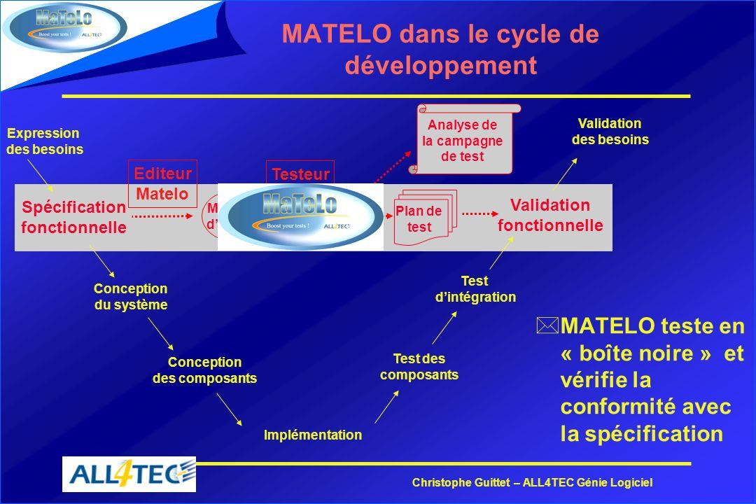 Christophe Guittet – ALL4TEC Génie Logiciel MATELO dans le cycle de développement *MATELO teste en « boîte noire » et vérifie la conformité avec la sp